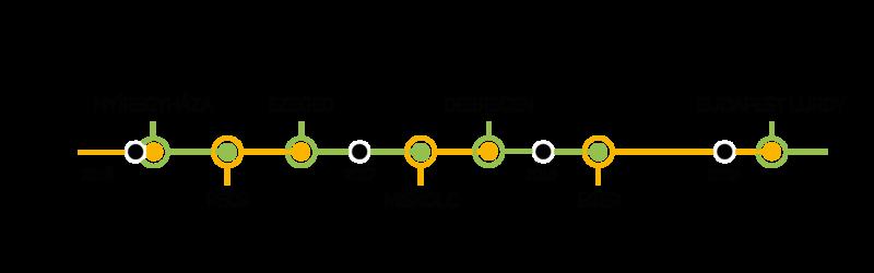 Timeline mod_2019-01